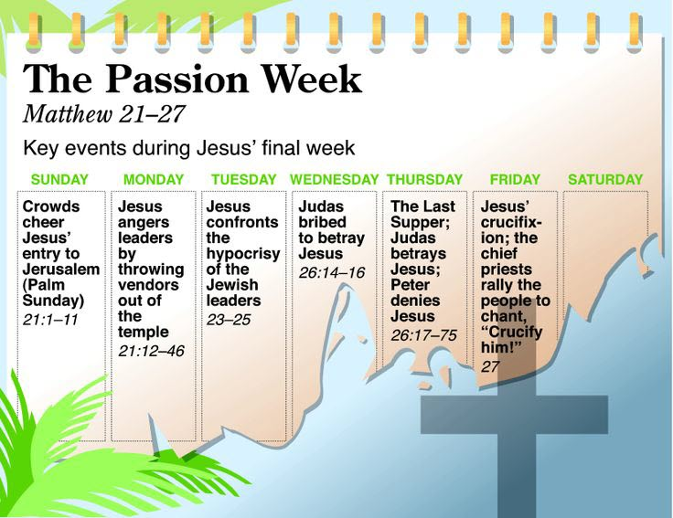 Passion Week key events during Jesus' final week Easter Good Friday Your Darkest Hour Is His Finest Hour